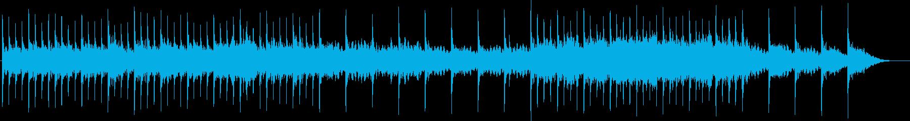 ホラー系ミステリー系BGMの再生済みの波形