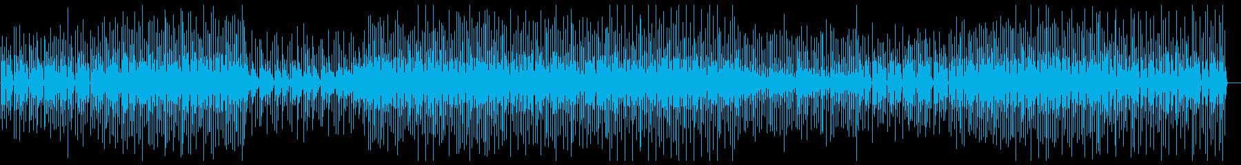 シンセウェイブ・80sテクノBPM100の再生済みの波形