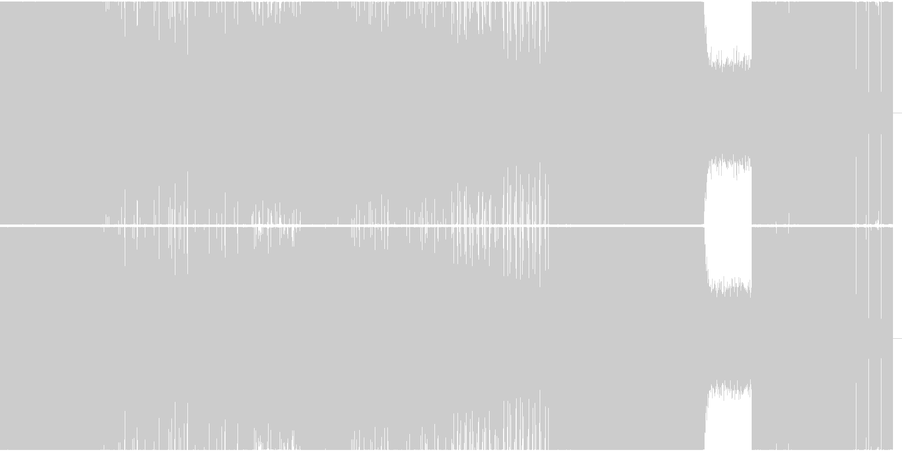 ノイジーでポップなデジタル・ロックの未再生の波形
