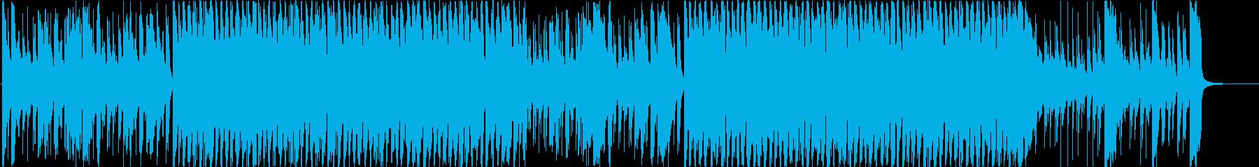 ポップでロックな明るいBGM♪の再生済みの波形