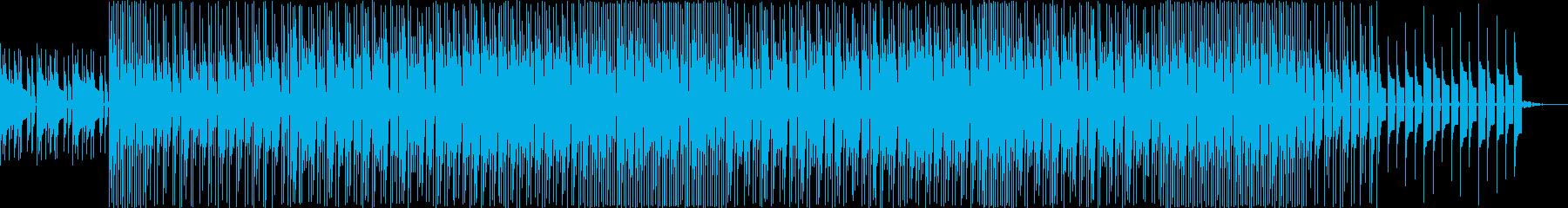 デジタル機器CF、ジングル、ロゴ用 の再生済みの波形