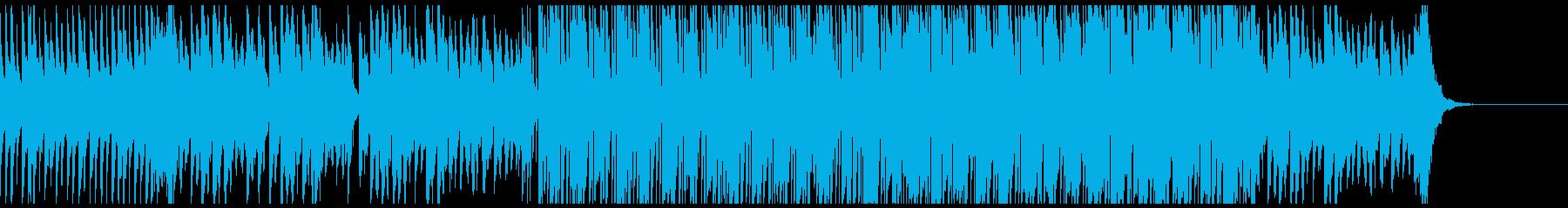 竹田の子守歌を和洋ポップアレンジでの再生済みの波形