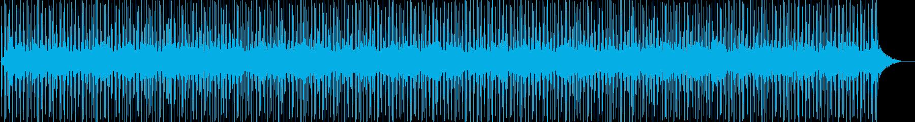 カワイイ系リズムパターンの再生済みの波形