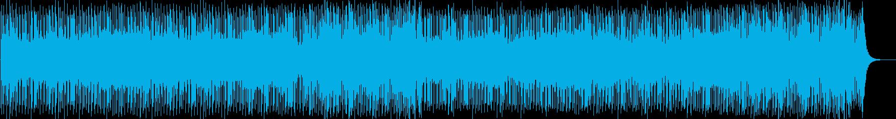 動画の早送りBGMやコミカルバトルの再生済みの波形