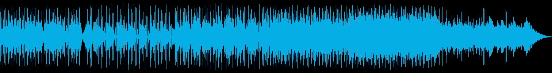 アップテンポなシンセポップの再生済みの波形
