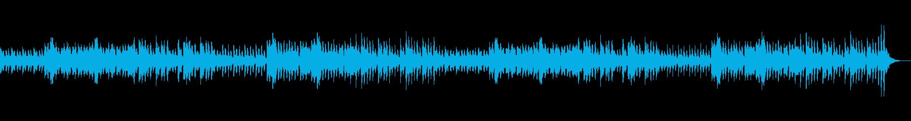 【森の散歩道】オーケストラルBGMの再生済みの波形