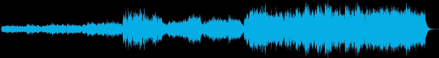 ホラー物のBGMのイメージです。の再生済みの波形