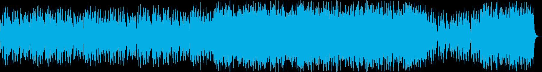 不安感のシンセサイザーサウンドの再生済みの波形