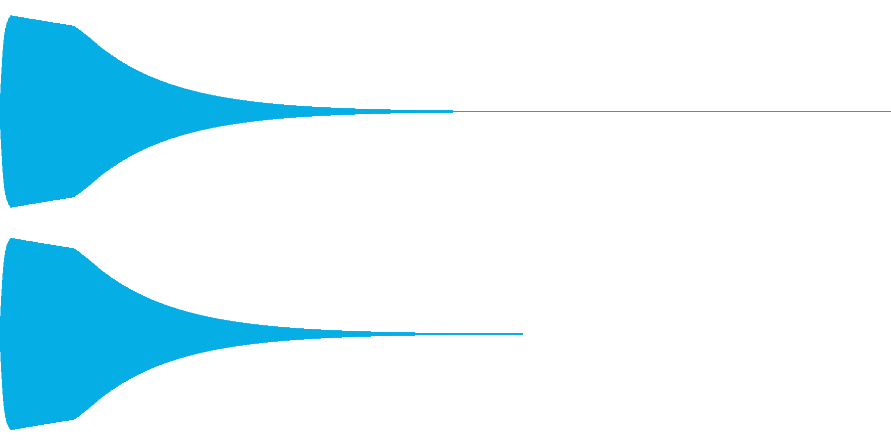 ポエヨーンの再生済みの波形