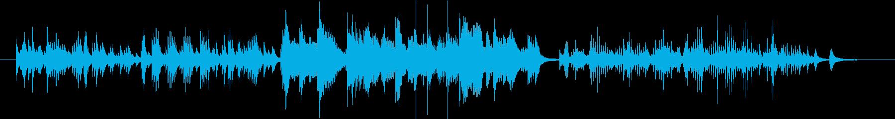 Prologueの再生済みの波形