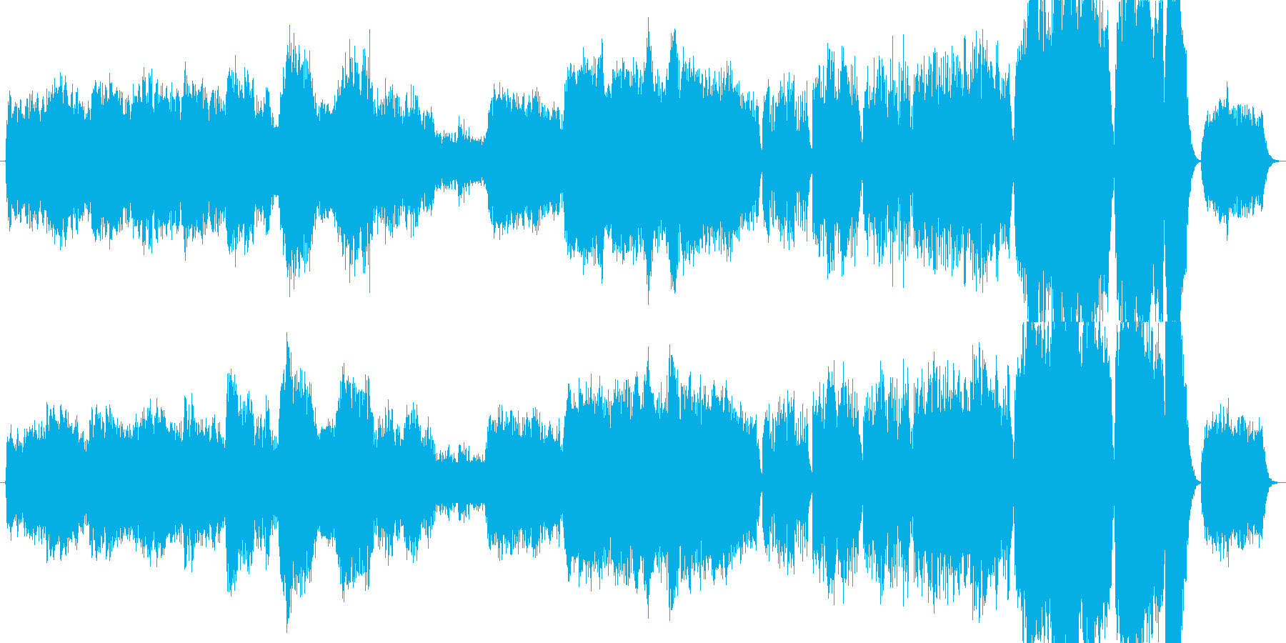 オリジナルのオケアレンジ曲inAliceの再生済みの波形