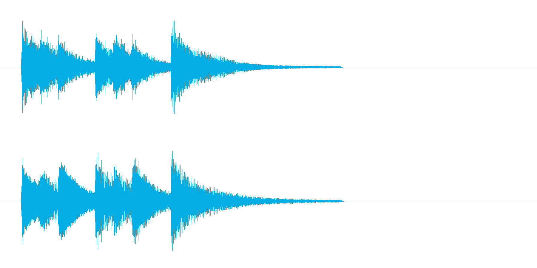 ピアノによる場面転換・アイキャッチの再生済みの波形