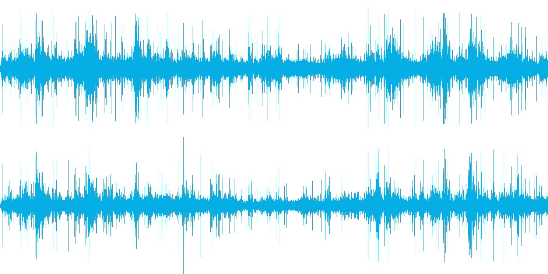 激しい波の浜辺(環境音)の再生済みの波形