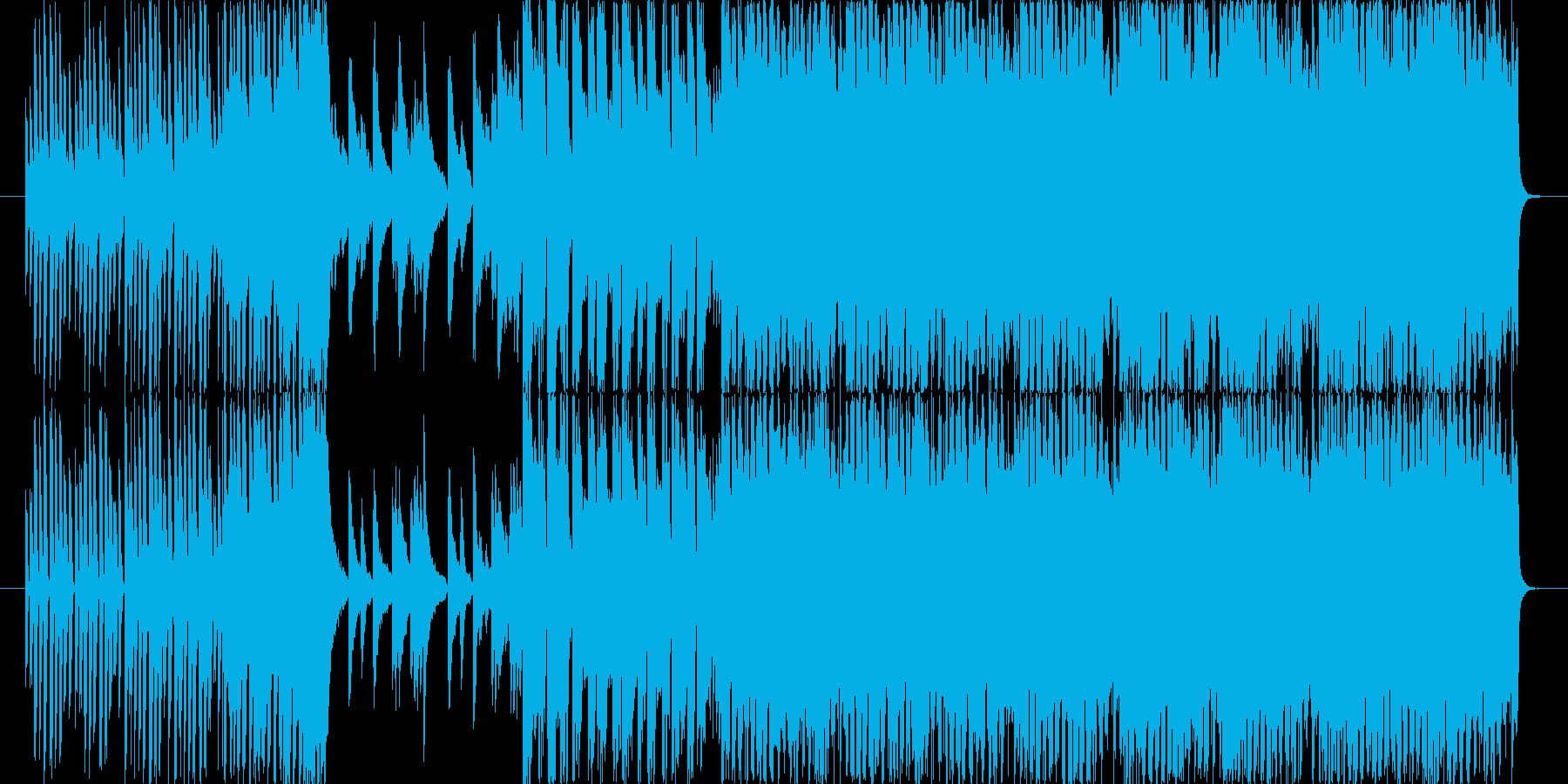 戦闘BGMやテーマソングなど、色々な場…の再生済みの波形