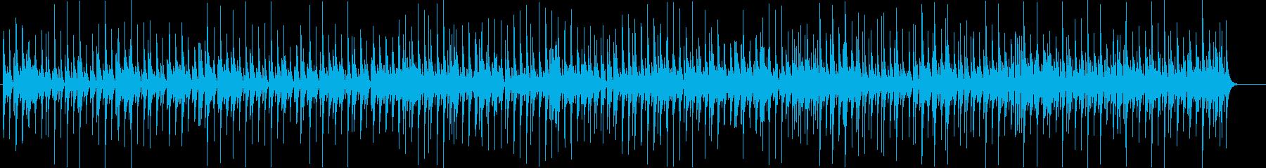 リズムゲーム風 陽気なバンジョーでの再生済みの波形