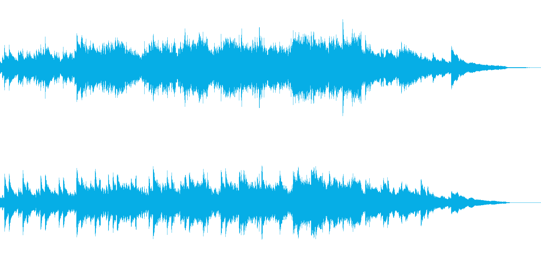 ほのぼのした雰囲気の日常BGMの再生済みの波形