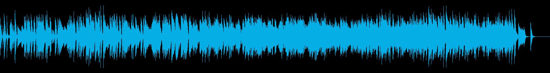 CM 2.昼 ティータイム ボサノバの再生済みの波形