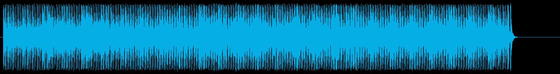 楽しい オープニング 動物 場面転換の再生済みの波形