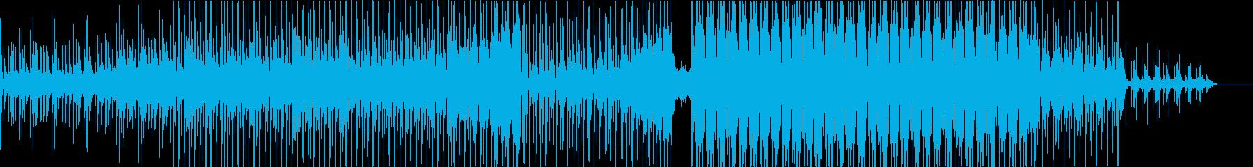 明るい雰囲気の四つ打ちミニマルエレクトロの再生済みの波形