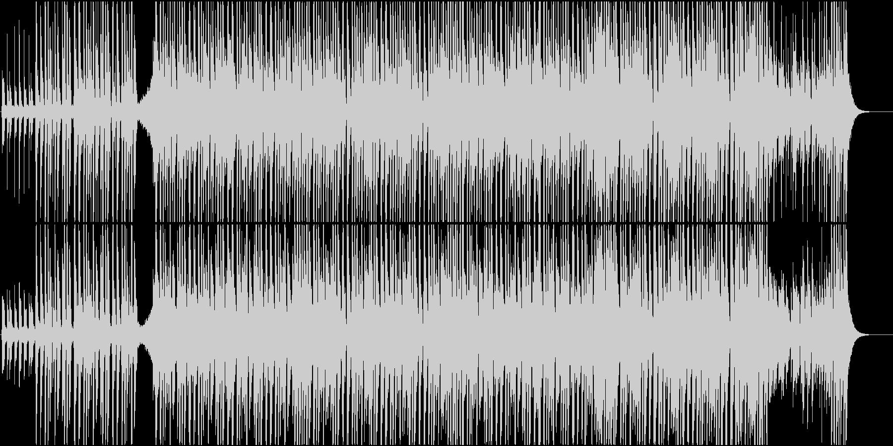 CM向けファンキーではねたビートとブラスの未再生の波形
