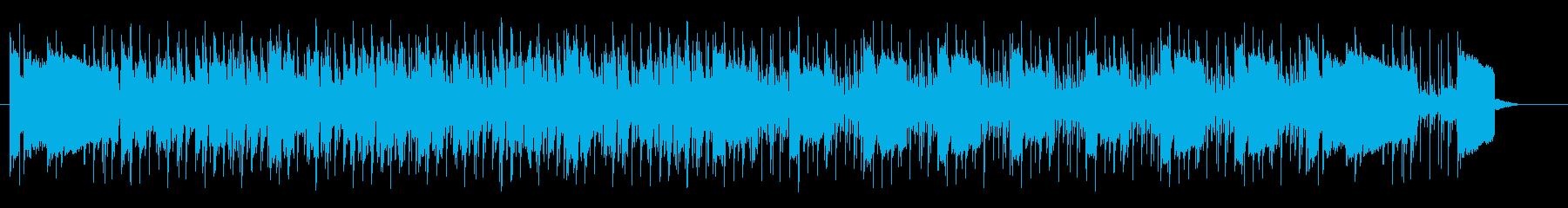 軽快でリズミカルなエレキテクノサウンドの再生済みの波形