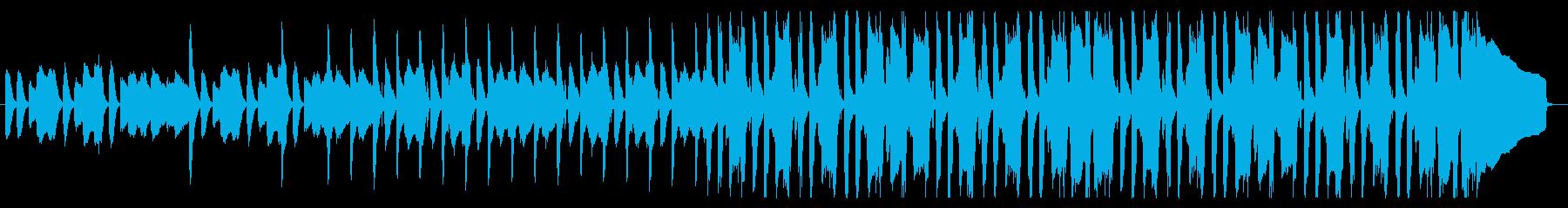 ピアノと木琴の日常BGMの再生済みの波形
