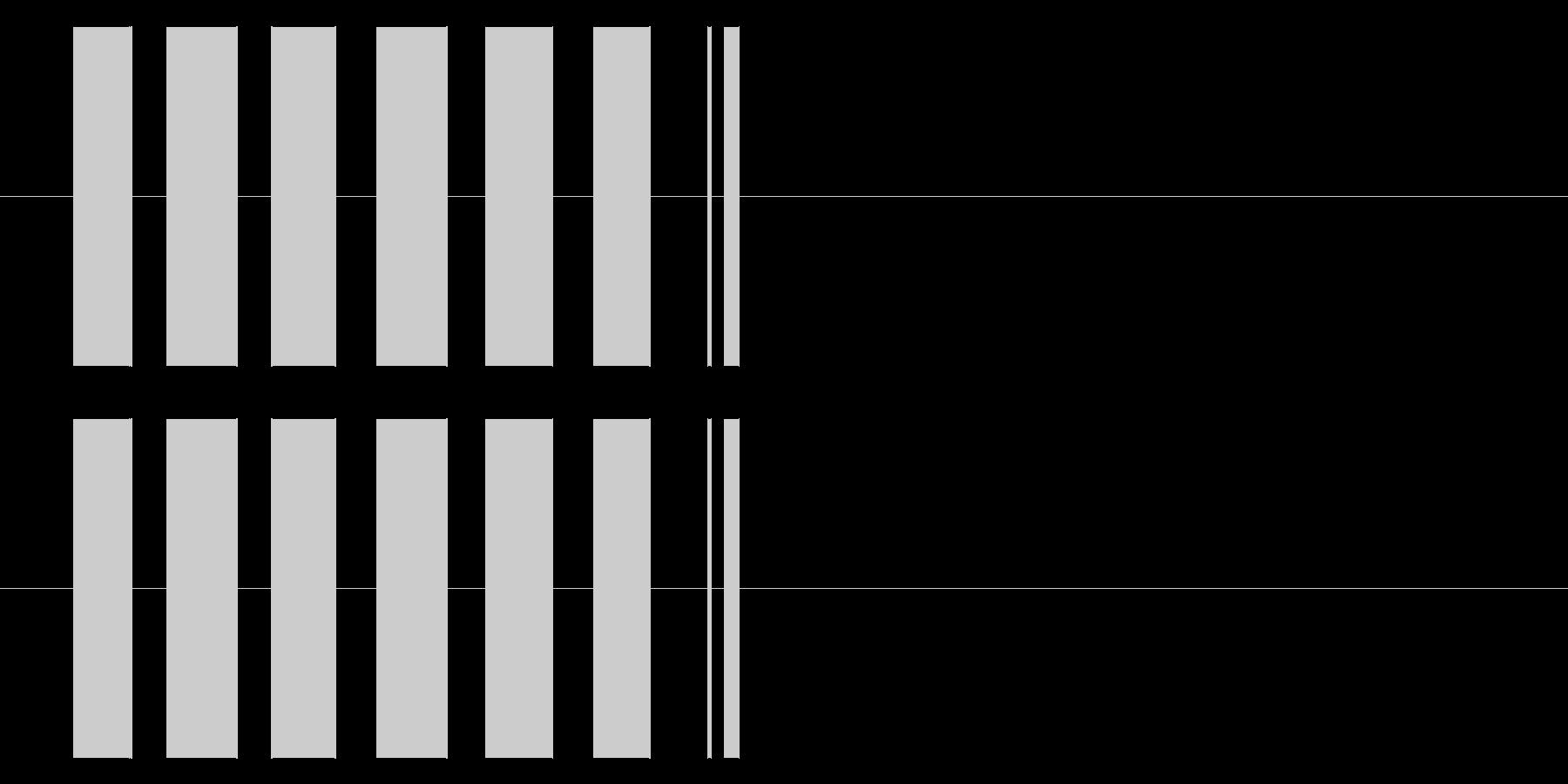 粗い電子音(効果、ロゴ等)の未再生の波形