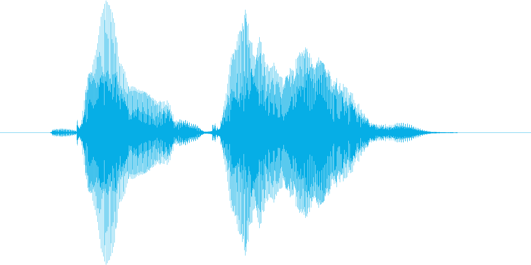 ゴーゴー!の再生済みの波形