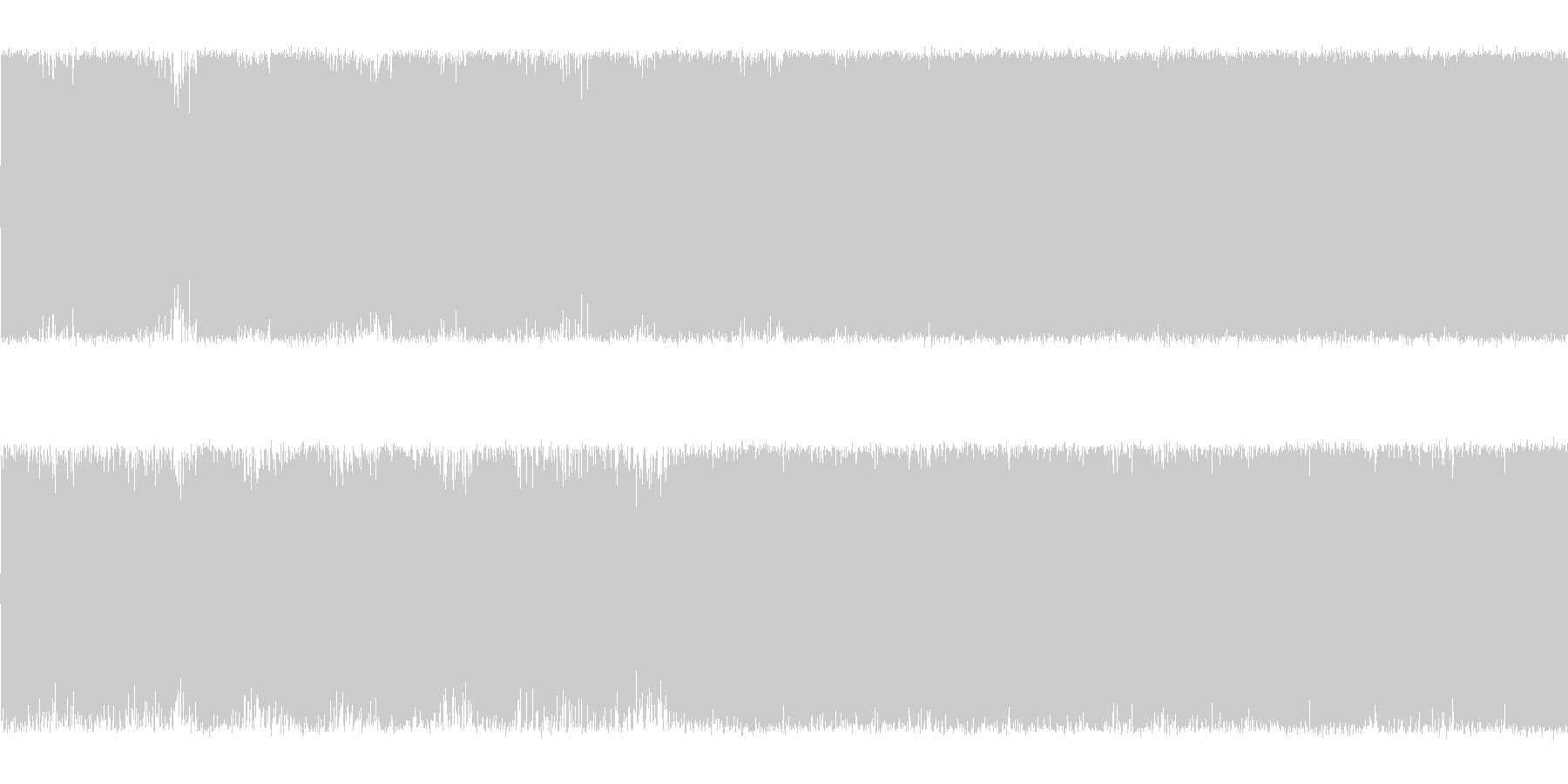 緊迫感のあるギターメタルボス系の曲<短…の未再生の波形