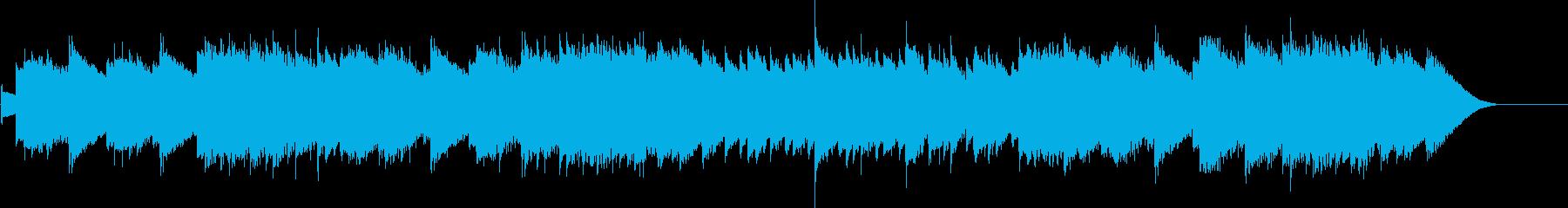 ホラー 短調のクラシック1(オルゴール)の再生済みの波形