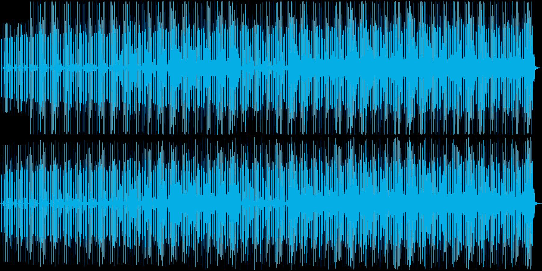 アップテンポ・ギター・ワークアウトの再生済みの波形