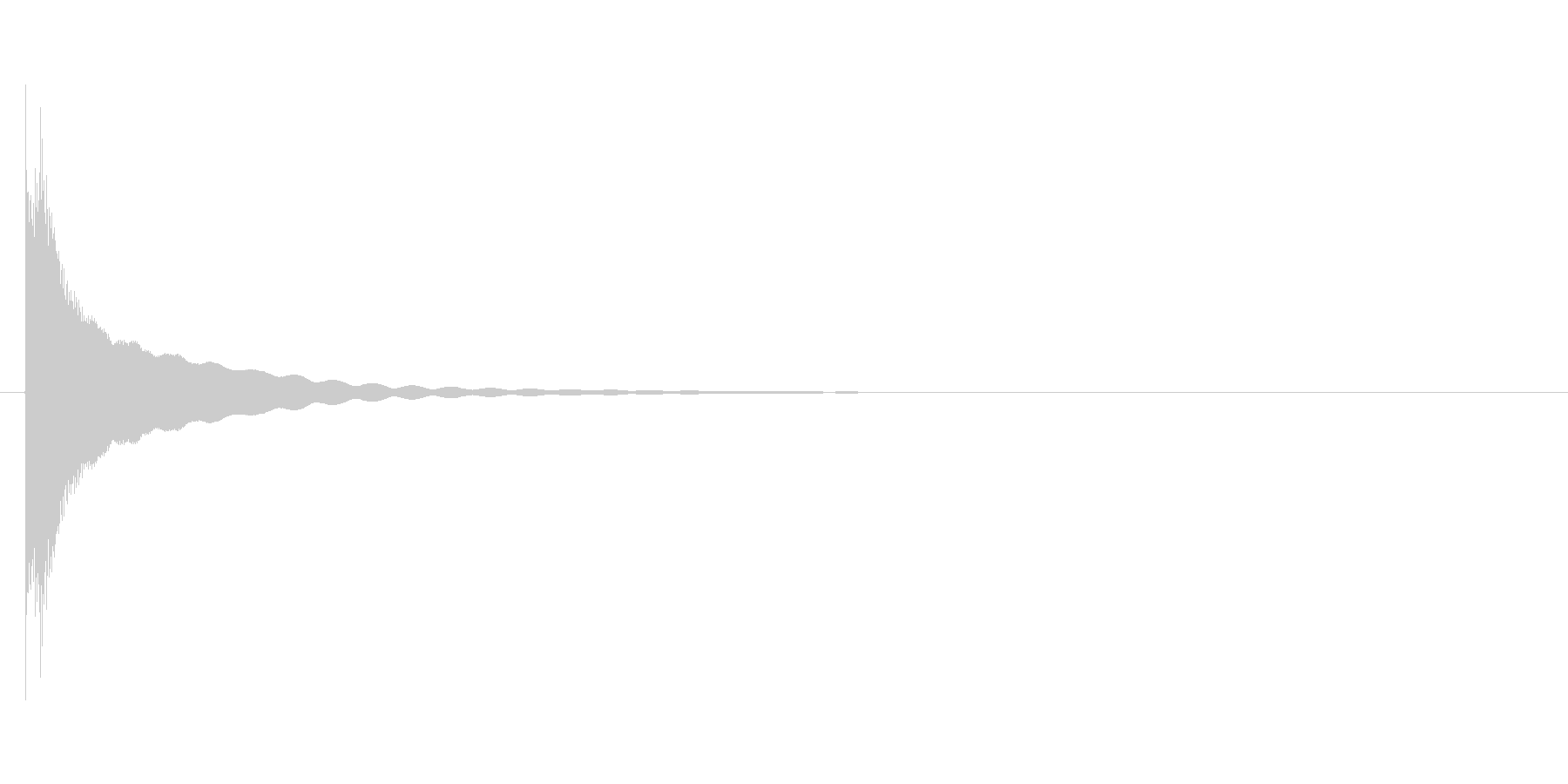 チーン(グラスをぶつける、乾杯)の未再生の波形