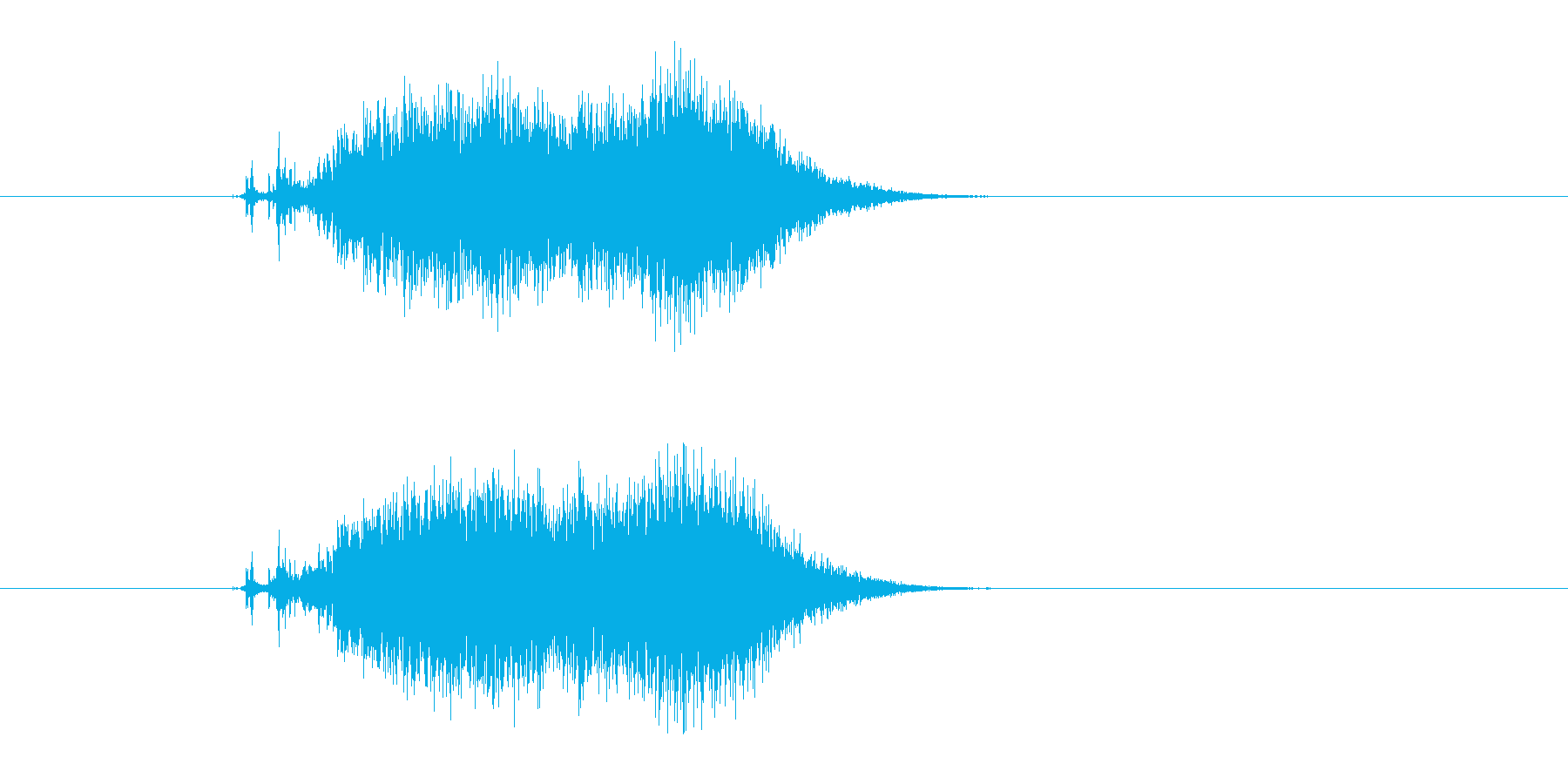 ビリ〜!紙を勢いよく破る 効果音 03の再生済みの波形