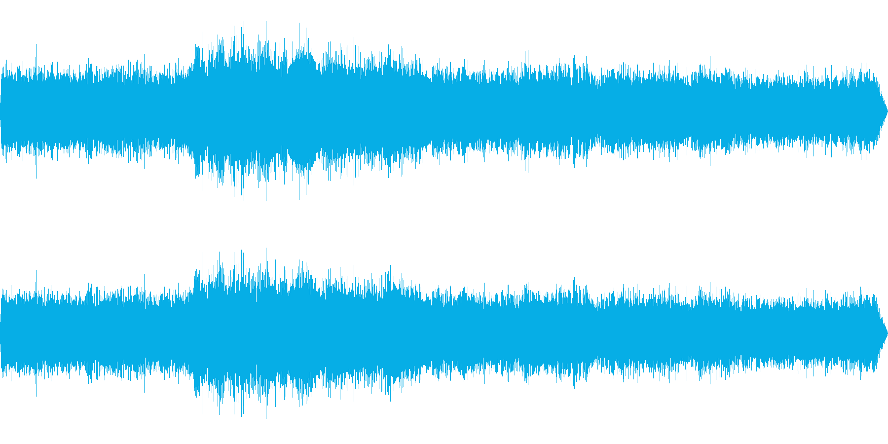 新幹線ホーム(環境音)の再生済みの波形