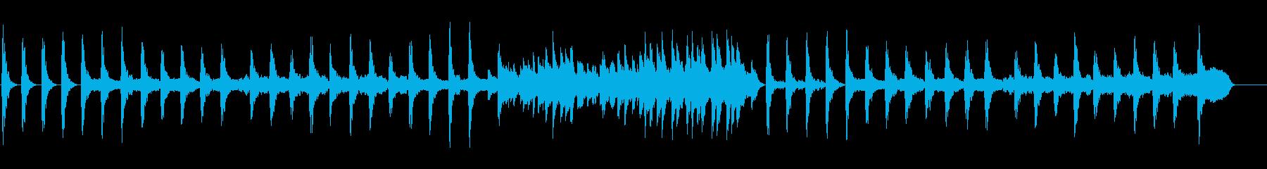 環境音楽(リラクセイション系)の再生済みの波形