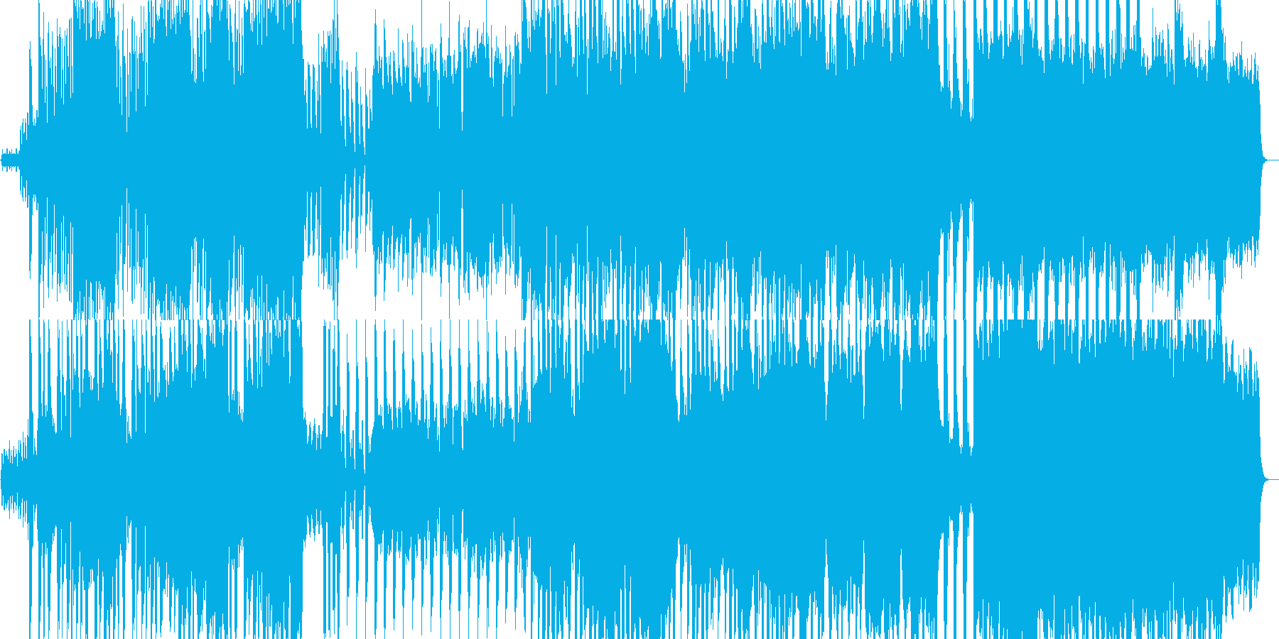 ドタバタとした戦闘曲の再生済みの波形