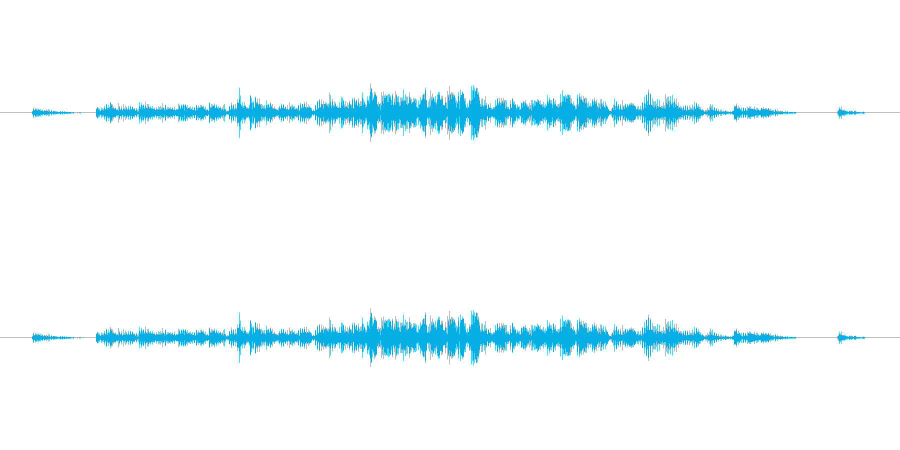 うがいしている音です。(ガラガラ)の再生済みの波形