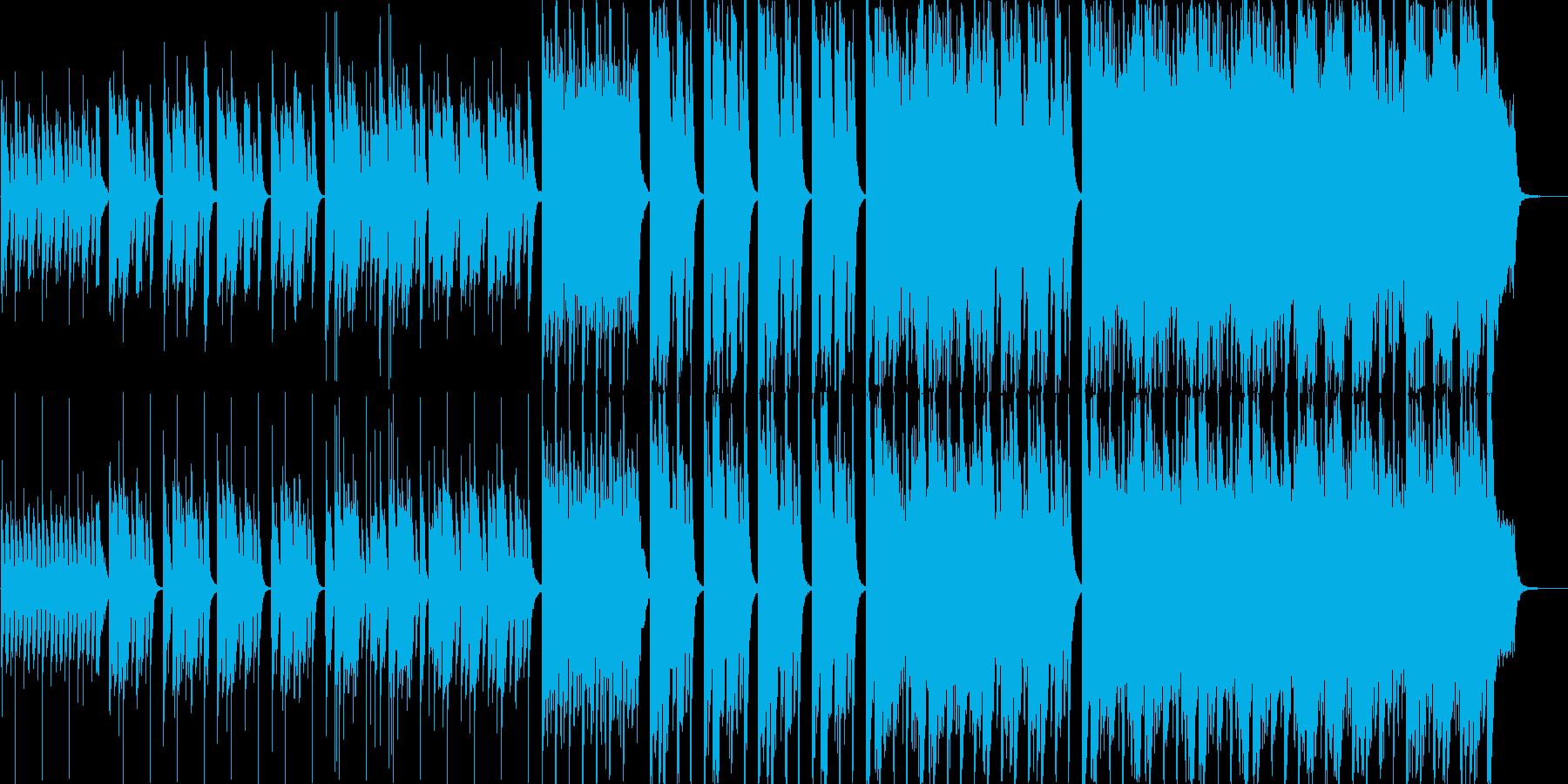 お子様がメインの映像に最適なほのぼの楽曲の再生済みの波形