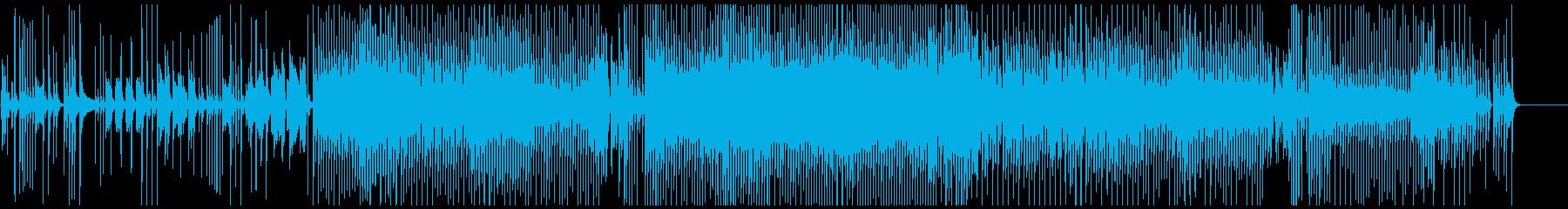 キッズやペットのかわいい系ほのぼの映像にの再生済みの波形