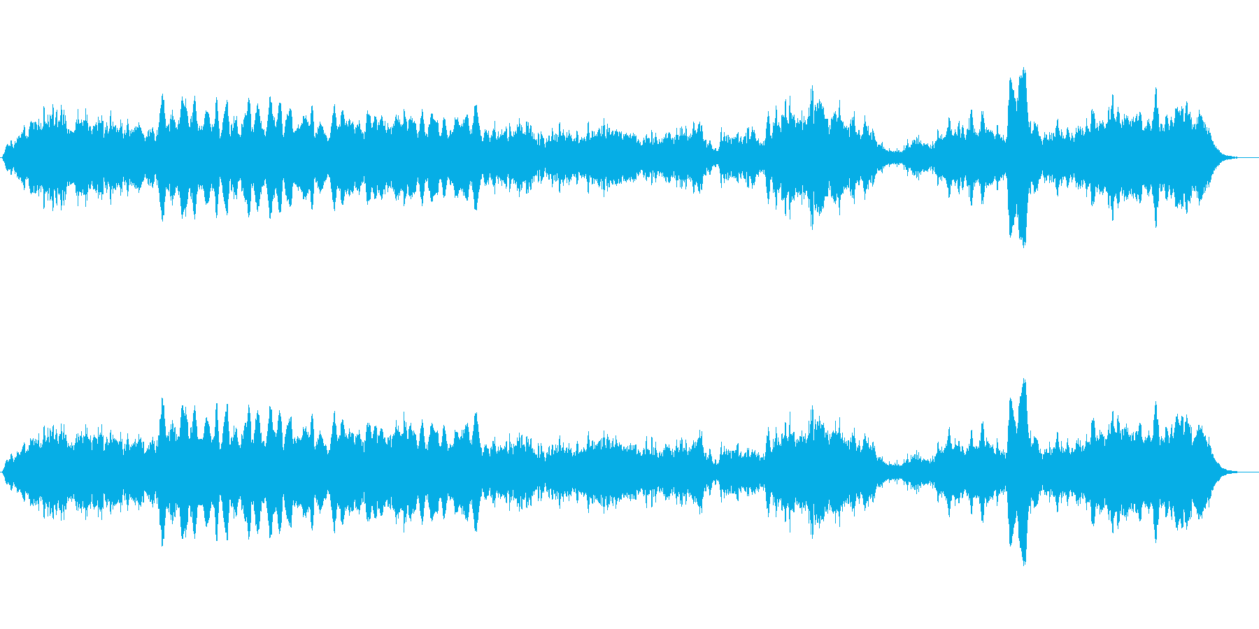 夕暮れ時をアンビエント音楽にしました。の再生済みの波形