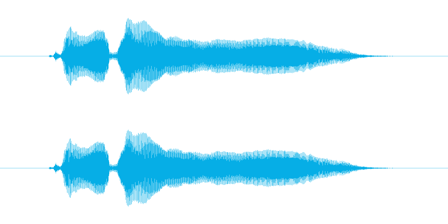こらー! の再生済みの波形