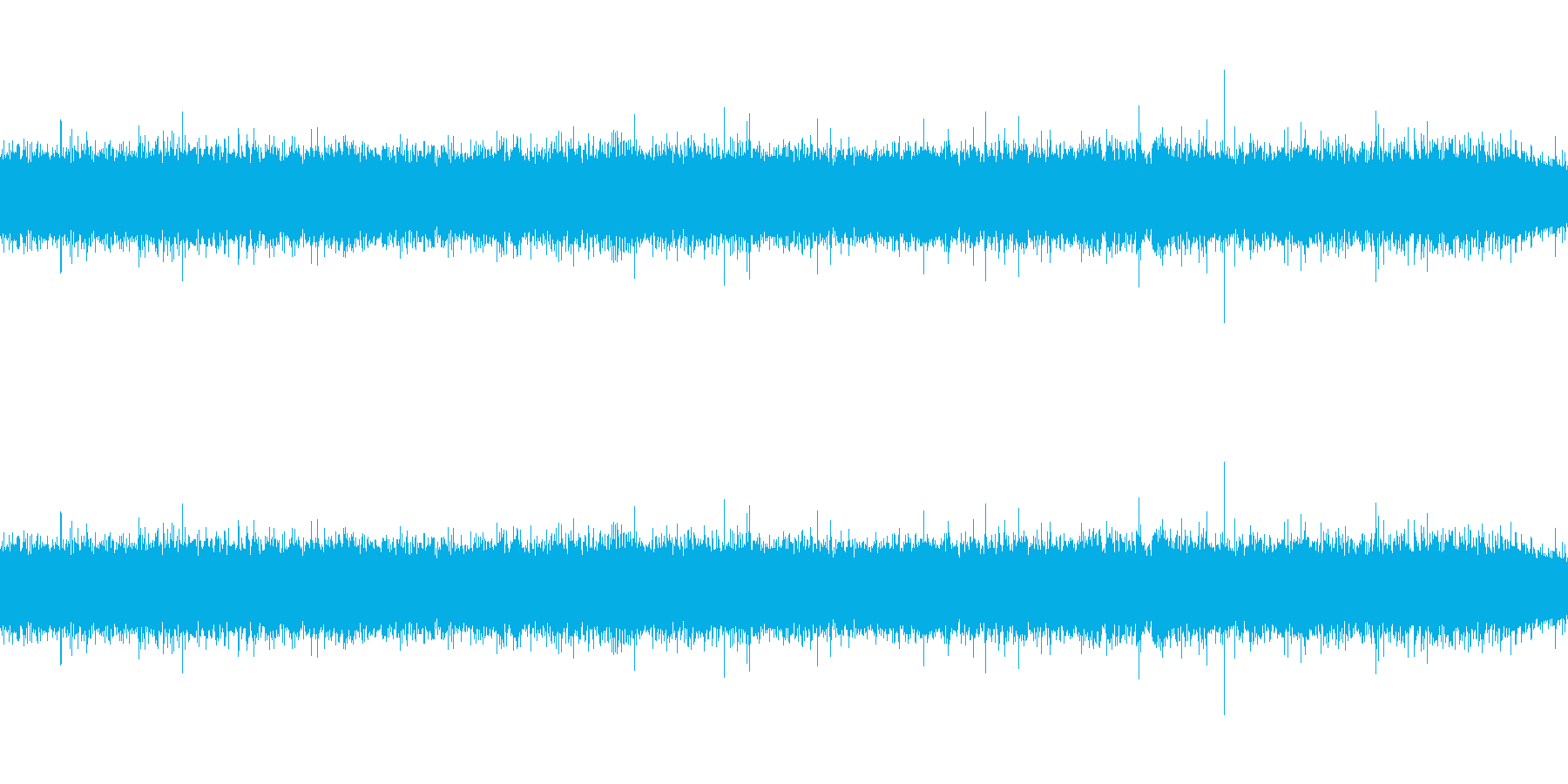 川の流れる音の再生済みの波形