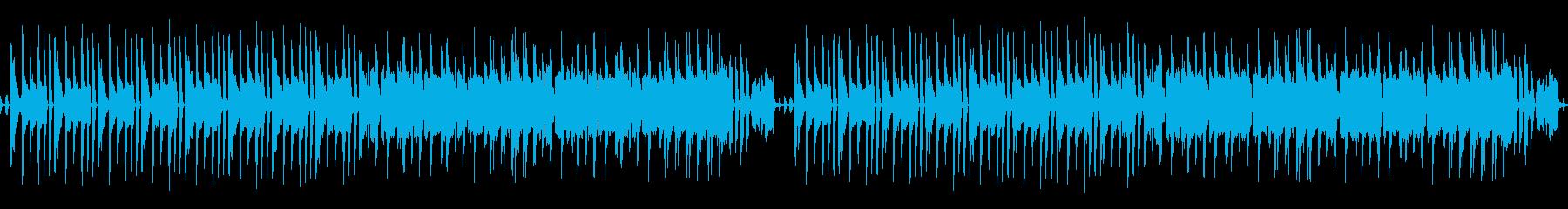 8bit・チップチューン風おバカメロディの再生済みの波形