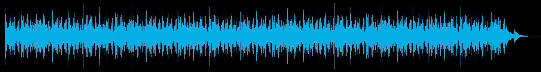 不気味・不穏なBGMの再生済みの波形