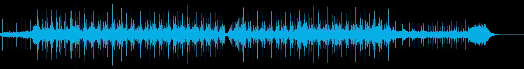 ベル/明るいアップテンポな曲 製品紹介の再生済みの波形