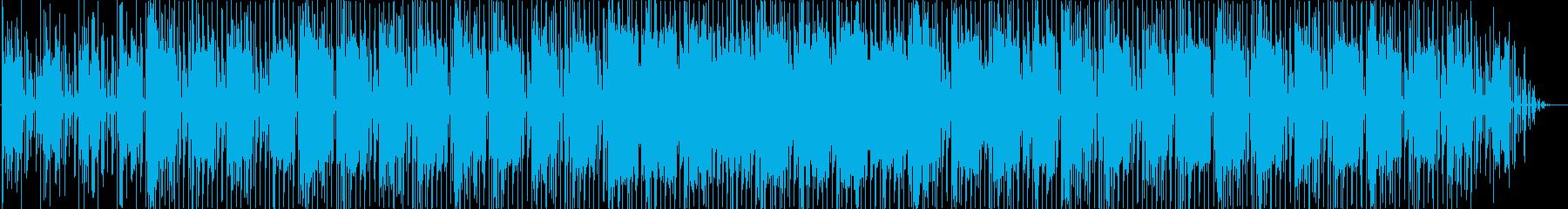 レゲエっぽいエレクトロニカですの再生済みの波形