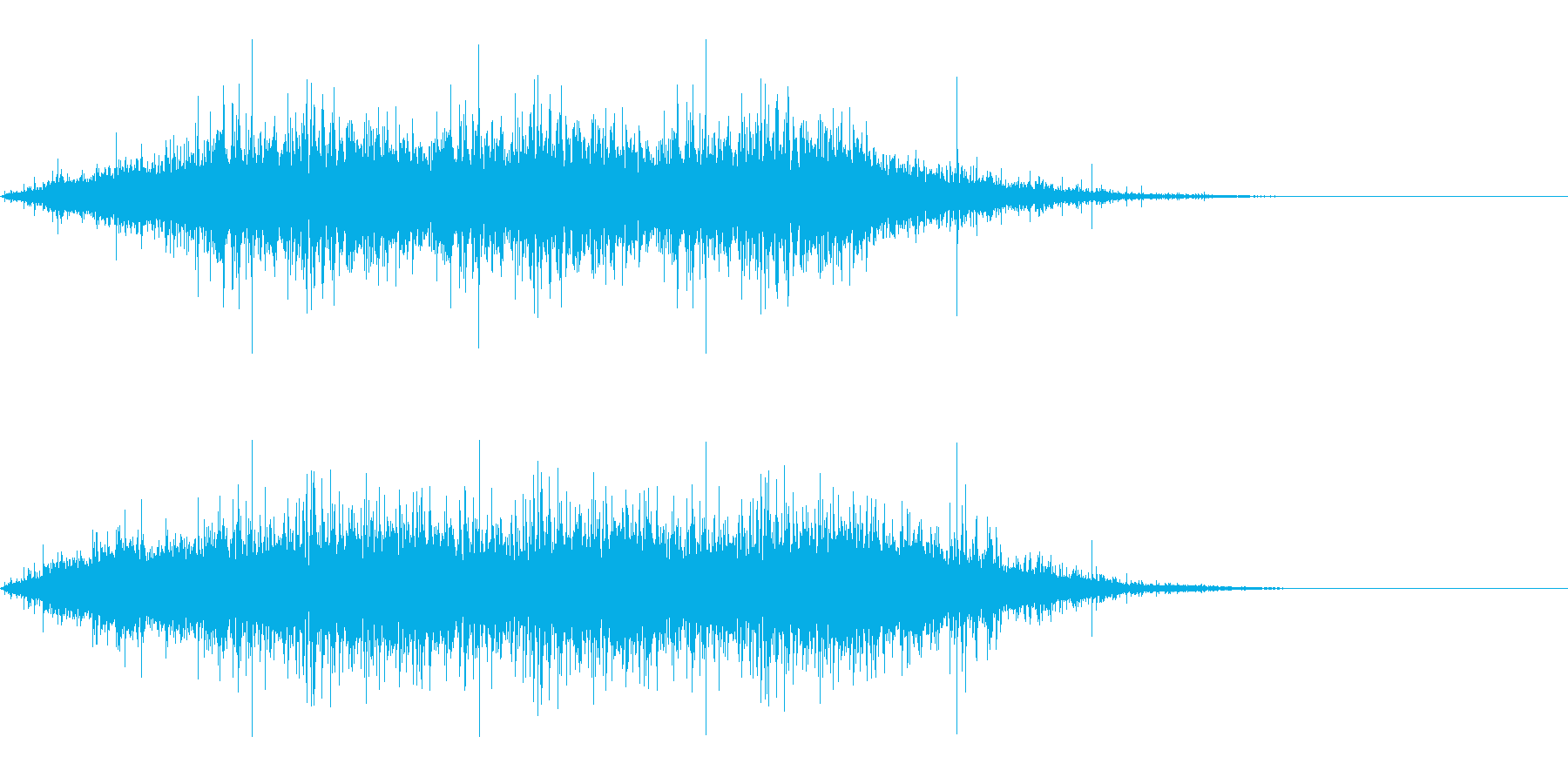 小川のせせらぎと自然(環境音)の再生済みの波形