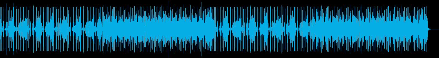 ファンキーなBGM Aの再生済みの波形