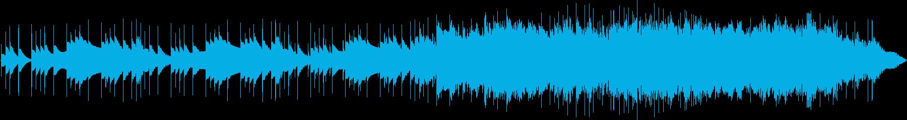 レトロゲームサウンド8bit RPG系の再生済みの波形