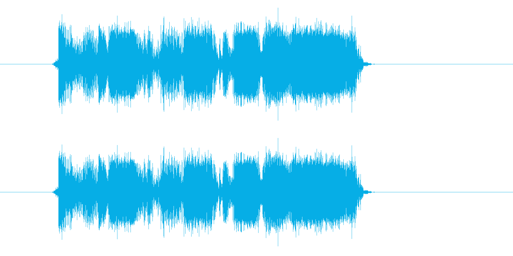 激しいベースの音の再生済みの波形